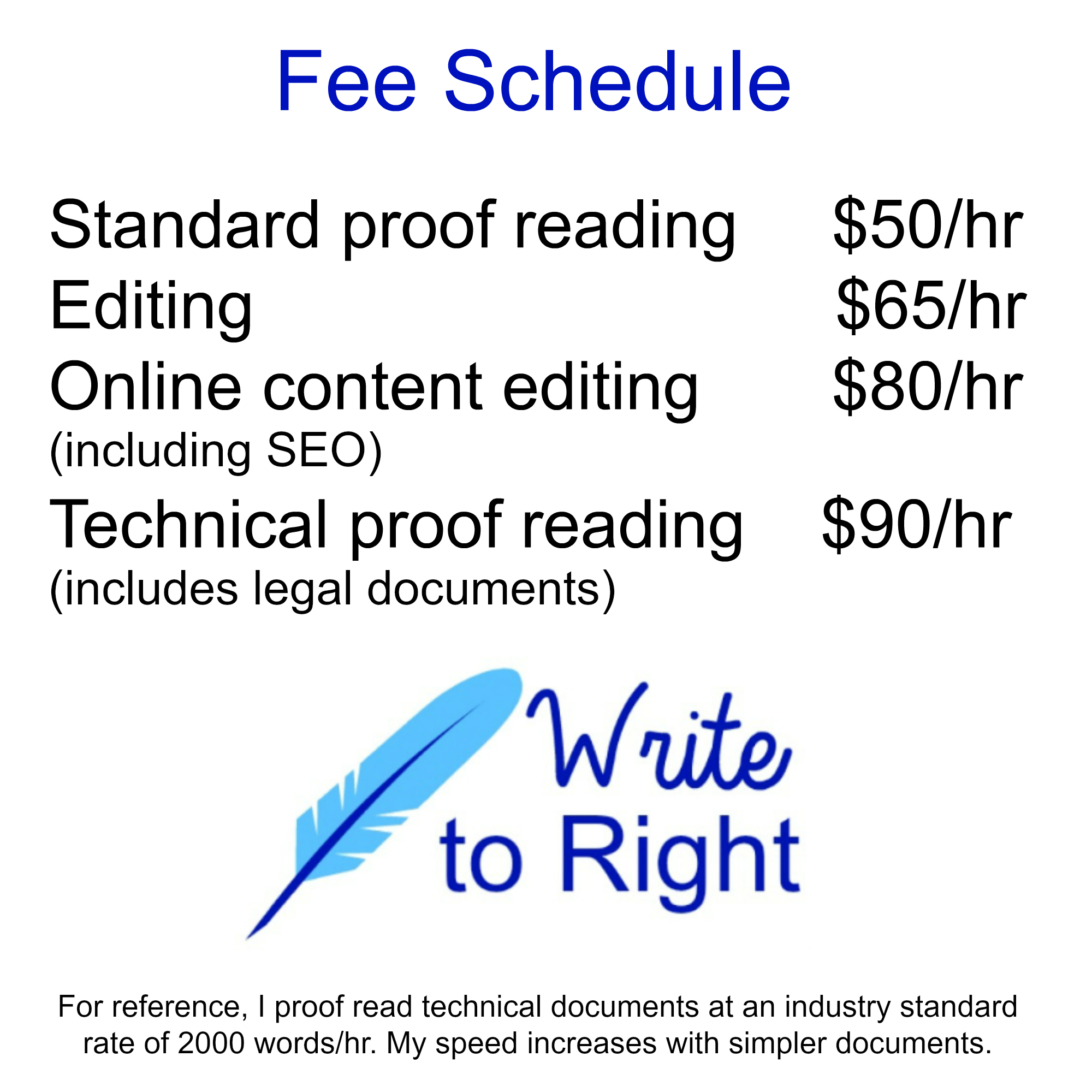Wirte to Right fees at March 2014