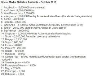social-media-stats-oct-16