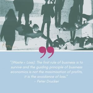 Profitable business quote Peter Drucker